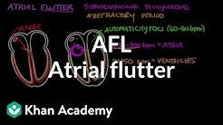 Atrial flutter (AFL)   Circulatory System and Disease   NCLEX-RN   Khan Academy