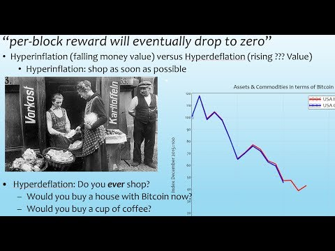 Can Crypto Currencies be Money? My talk at BitBrum on November 19 2017.
