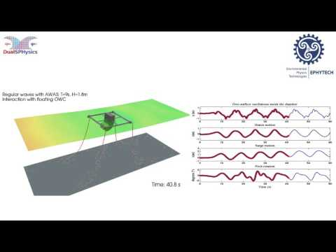 Simulation of a floating offshore OWC device with DualSPHysics