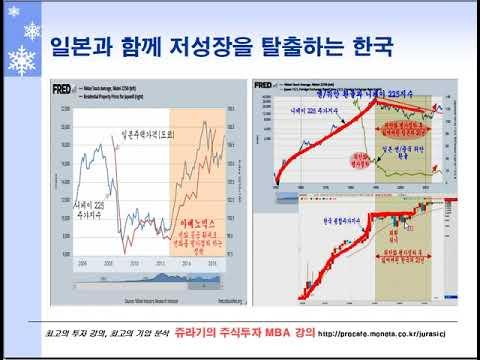 2017년 주식시장 분석과 2018년 세계 경제 및 주식 시장 전망