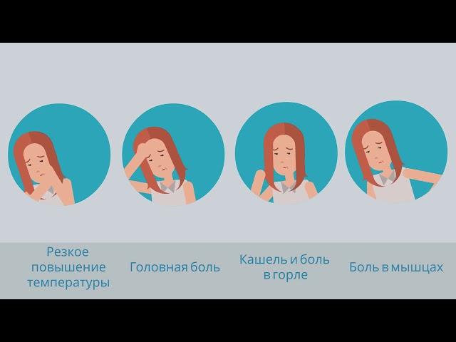 12.02.2019 Памятка: Грипп - это опасно