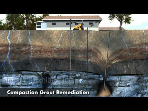 Sinkhole Repair 3D Animation