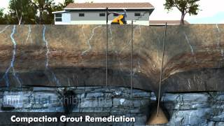Sinkhole Repair 3D Animation