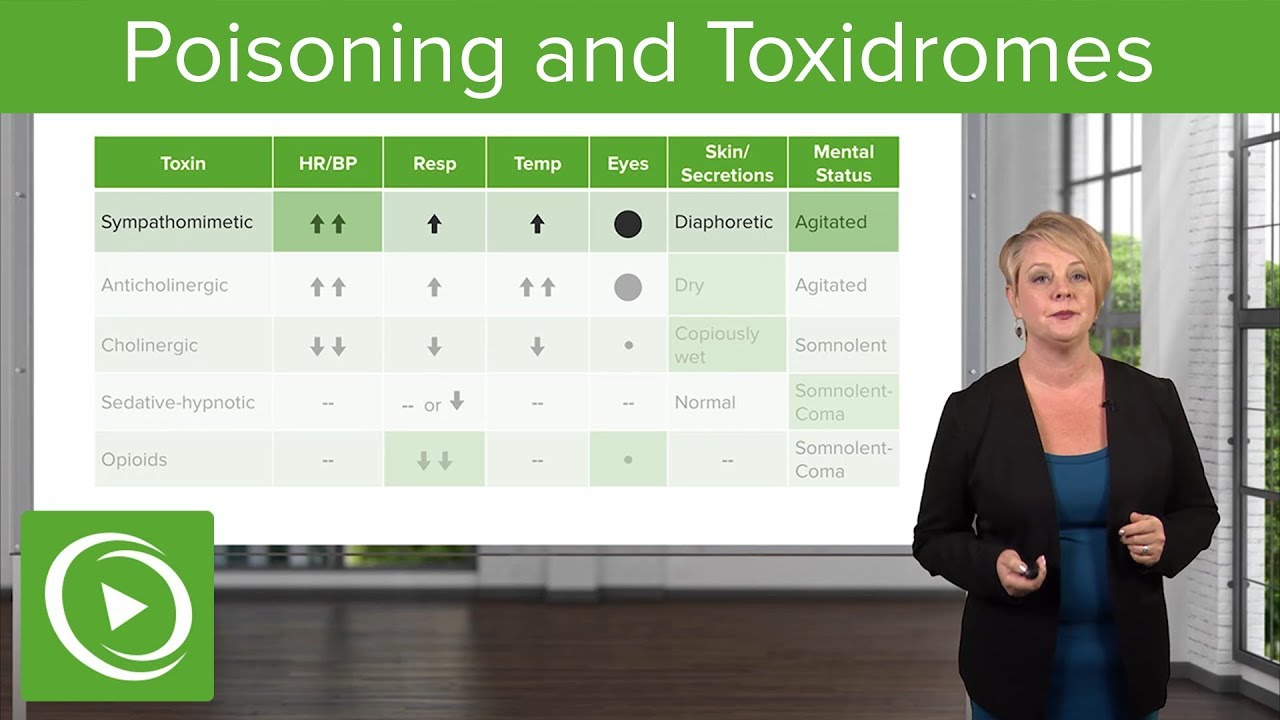 Poisoning and Toxidromes: Definitions, Types & Diagnosis – Emergency Medicine | Lecturio