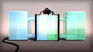 HOW THE VANADIUM REDOX BATTERY (VRB) WORKS