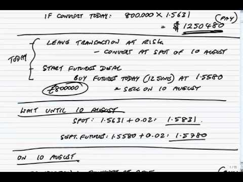 ACCA P4 Foreign Exchange Risk Management Currency futures lecture 1b