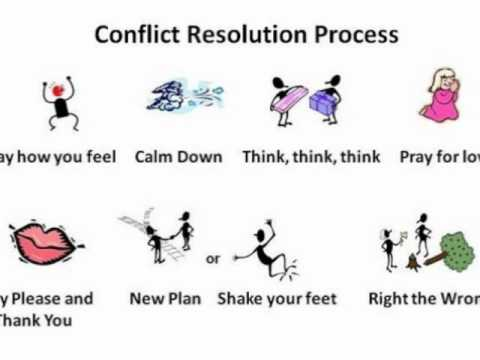 Conflict Resolution Song - YouTube