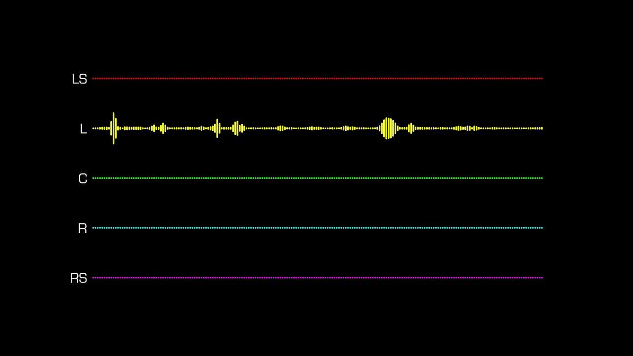 Toto - Africa - SACD 5 1 Channel Breakdown - YouTube