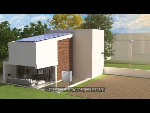 PowerOak Integrated solar home energy storage system PS6030B,PS8030B