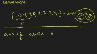 Математика. Урок 6 - Числа: Целые числа.