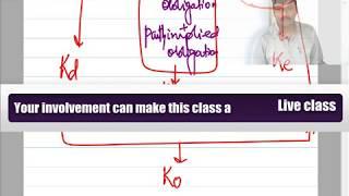 ca cma cs fm cost of capital 1 explicit and implicit cost by satish jalan classes