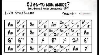 Скачать Ou Es Tu Mon Amour Play Along With Tab