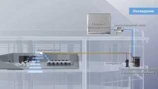 видео Дистрибьюторы промышленных кондиционеров с водяным охлаждением