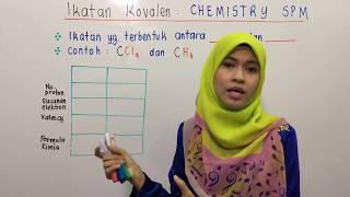 PTTI KIMIA SPM: Ikatan Kovalen oleh Cikgu Fana