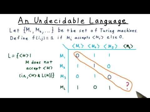 An Undecidable Language - Georgia Tech - Computability, Complexity, Theory: Computability
