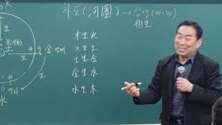 사주명리학 쉽게 배우기