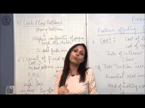 Factor affecting Financing Devisions and Capital Structure  Class XII Bussiness Studies by Dr  Heena