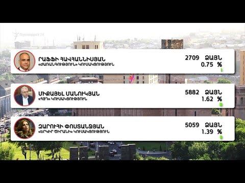 1991 թվականից հետո Հայաստանում տեղի ունեցան բացառիկ արդար ընտրություններ։