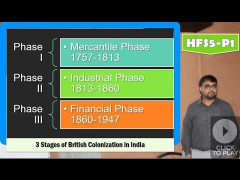 HFS5/P1: Three Stages of Colonization in India- Merchantile, Industrial & Financial