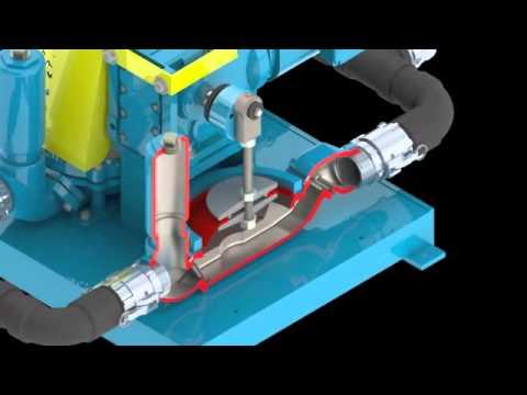 Double diaphragm pumps youtube double diaphragm pumps ccuart Gallery