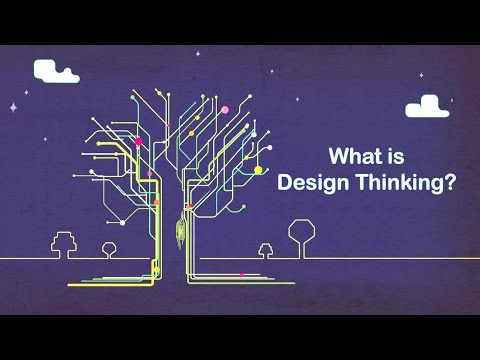 What is Design Thinking (2015)