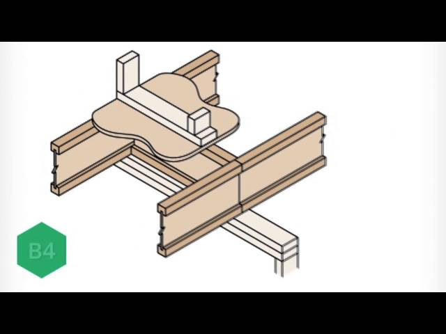 Detail #B4 - Trus Joist EWP Floor Installation Guide