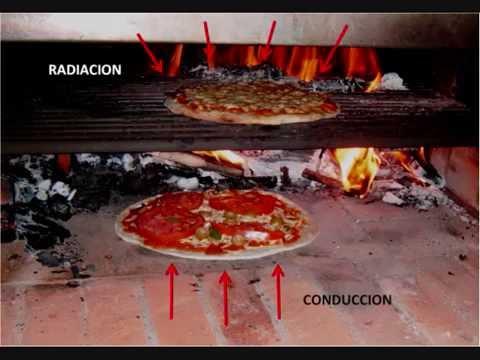 Horno de le a sencillo pizza grill oven m xico diy youtube - Cocinar horno de lena ...