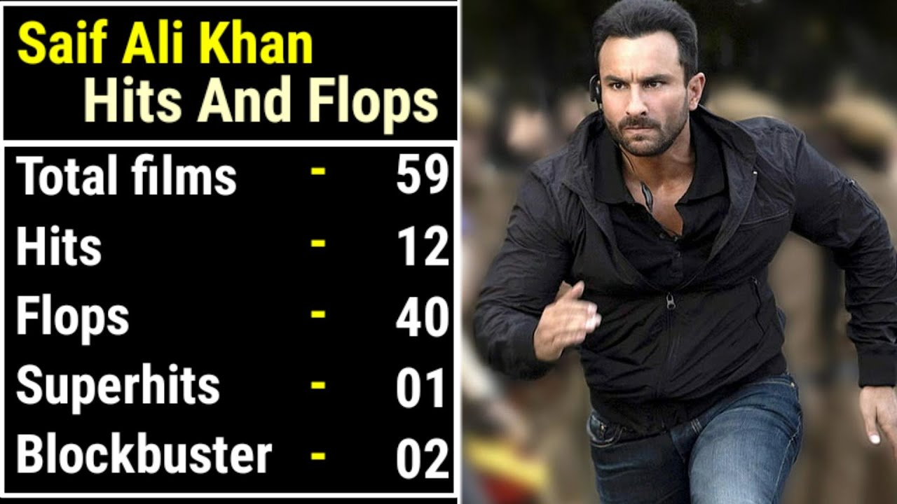 Saif Ali Khan All Movies Box Office Collection Hits or Flops Analysis List