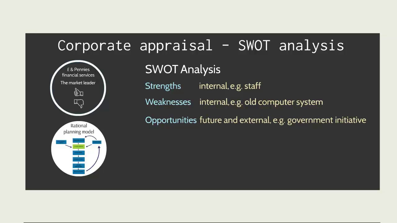 strategic analysis tools