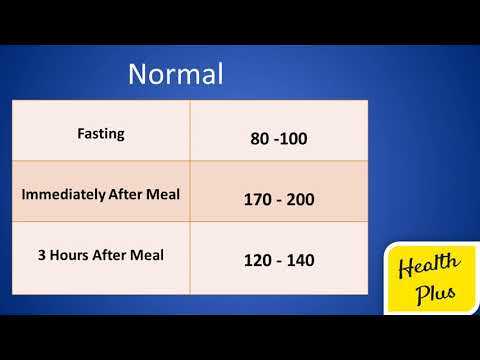 blood-sugar-levels-chart-|-topbestvideostamil