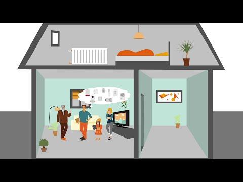 Die LUPUS Smarthome Alarmanlage erklärt in 2 Minuten