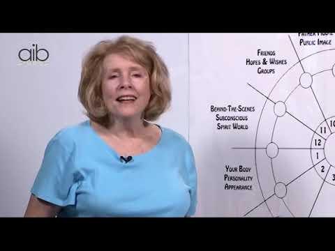 Astrology 201 - Episode 6