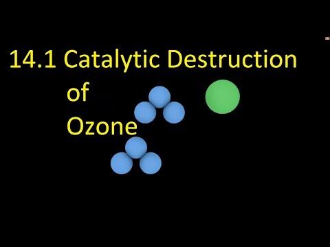 14.1 Catalytic Destruction of Ozone [HL IB Chemistry]