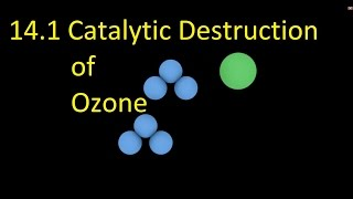 CFC and NO2 catalyzed destruction equations need to be remembered f...