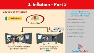 Inflation Class 10 SSC Economics Chapter 3 : Part 3 Causes of Inflation