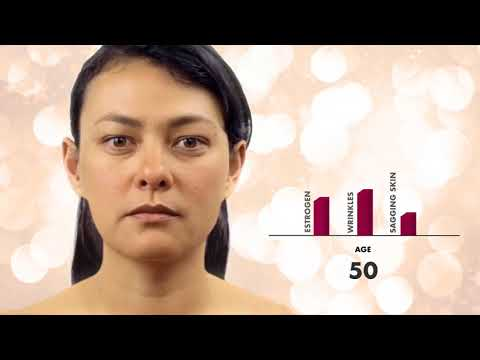 Dramatic Time Lapse of How a Woman's Skin Ages