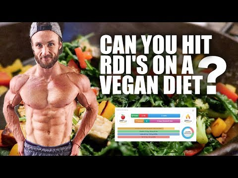 Full Day Of Eating + Full Nutrient Analysis | Macros, Omega's, Iron, Calcium & MORE!
