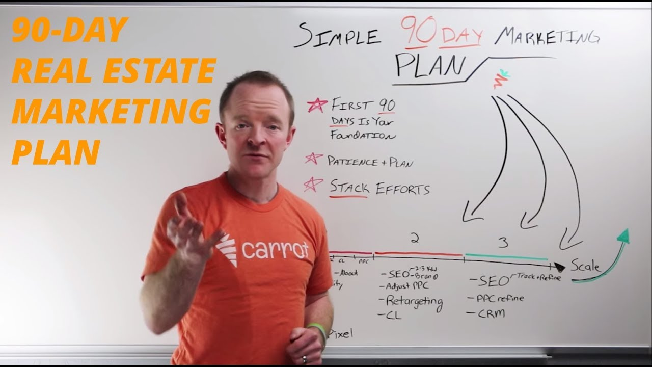 Real Estate Marketing Plan: Simple 90 Day Strategy