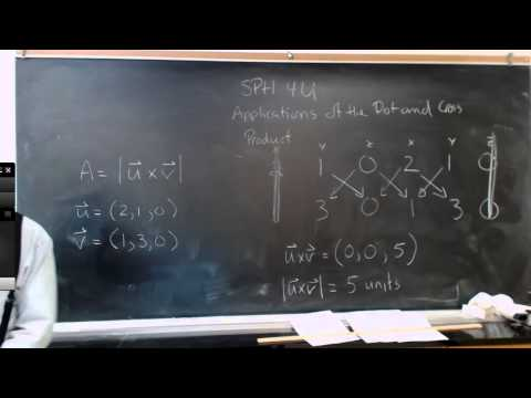 Applications of cross product