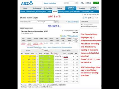 anz share investing - photo #11