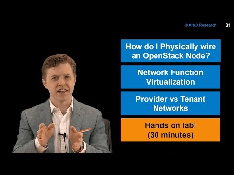 OpenStack Neutron & NFV Hands-on Lab (4 of 4)