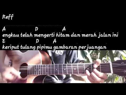 Titip Rindu Buat Ayah _ Ebiet G Ade,Chord Gitar
