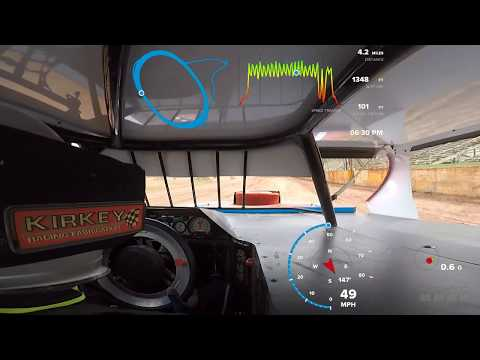 https://www.facebook.com/sportmod29x/ - dirt track racing video image