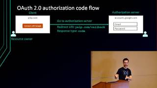 OAuth 2.0 and OpenID Connect in Plain English! - Nate Barbettini - PADNUG