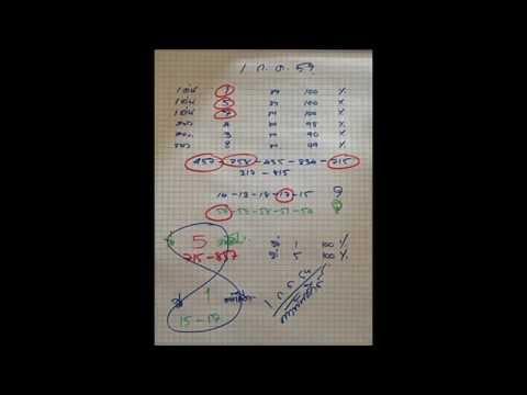 เลขเด็ด 1/7/59 ท้าวพันศักดิ์ หวย งวดวันที่ 1 กรกฏาคม 2559