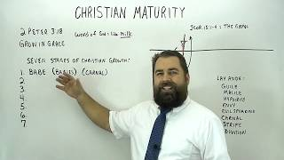 Are You a Mature Christian?