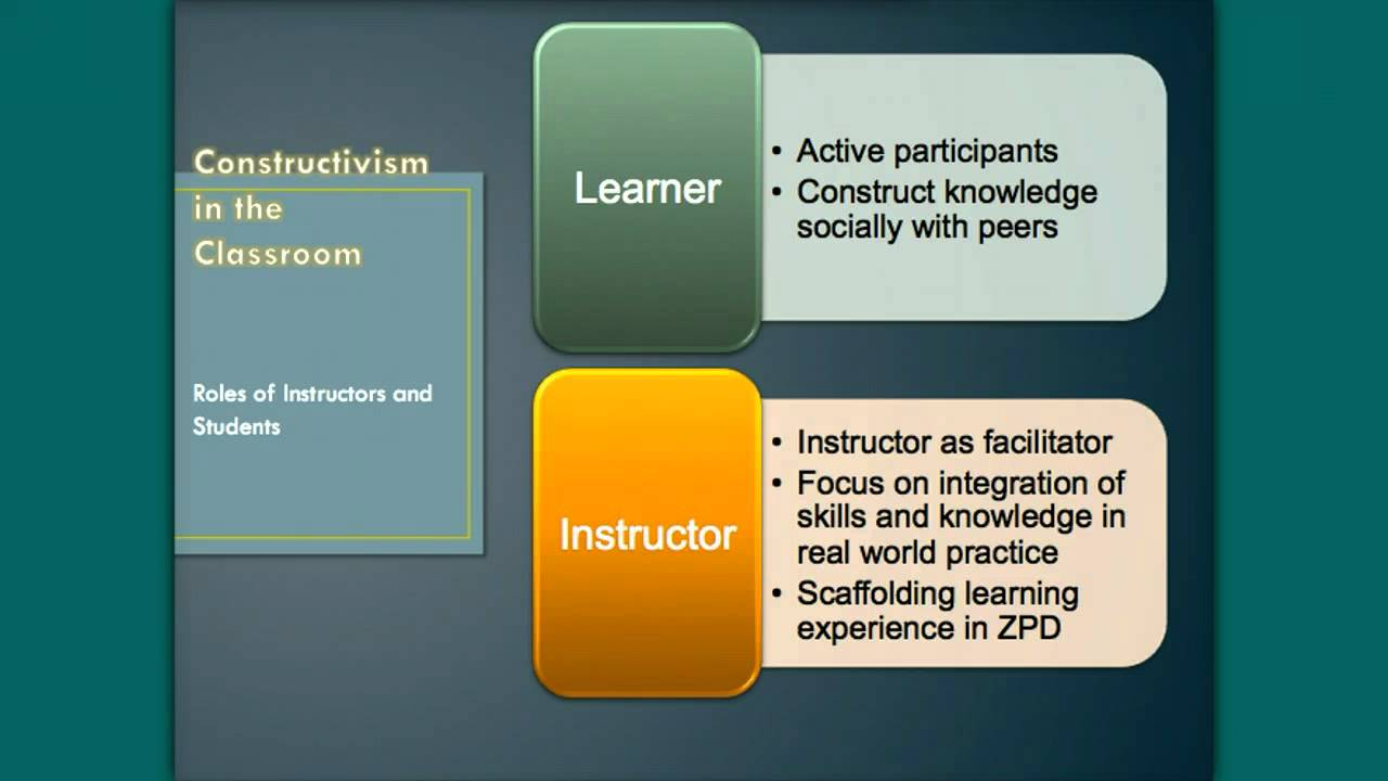 facilitation of learning theory