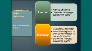 Learning Theory and Online Course Design