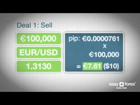 Easy forex pips telegram