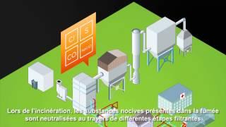 De weg naar een duurzame Europese energieunie.